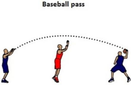 teknik baseball passing bola basket