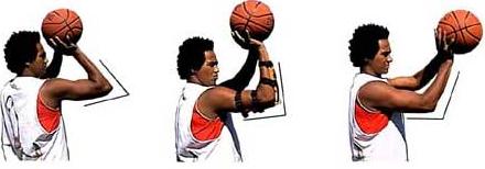 teknik hook passing bola basket