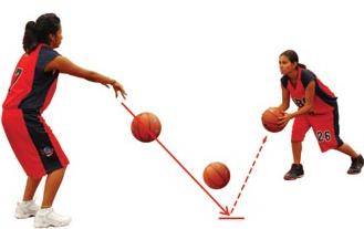 teknik under passing bola basket