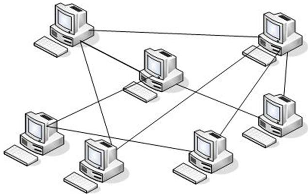 bentuk topologi jaringan mesh kelebihan dan kekurangannya