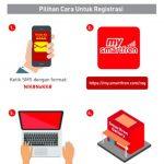 Cara registrasi kartu smartfren 4G terkini