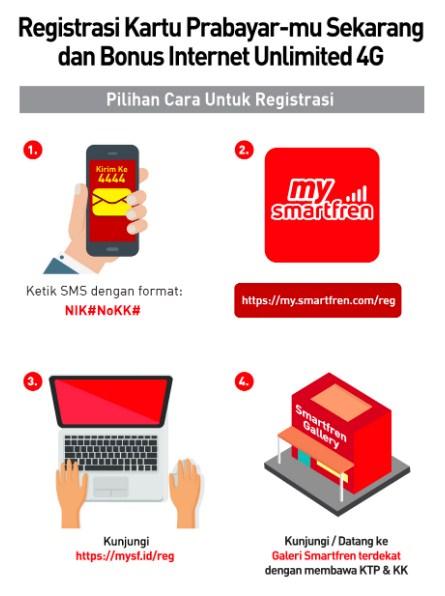 cara registrasi kartu smartfren 4G