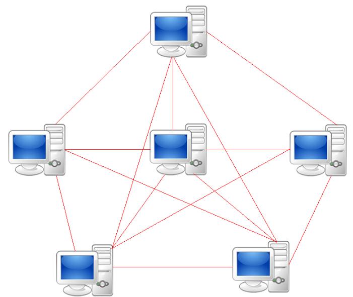 jenis topologi jaringan mesh
