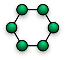 model topologi jaringan ring